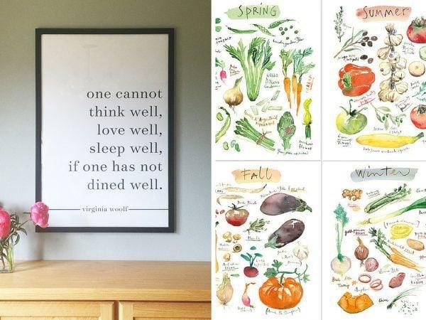 Ideas for kitchen art prints