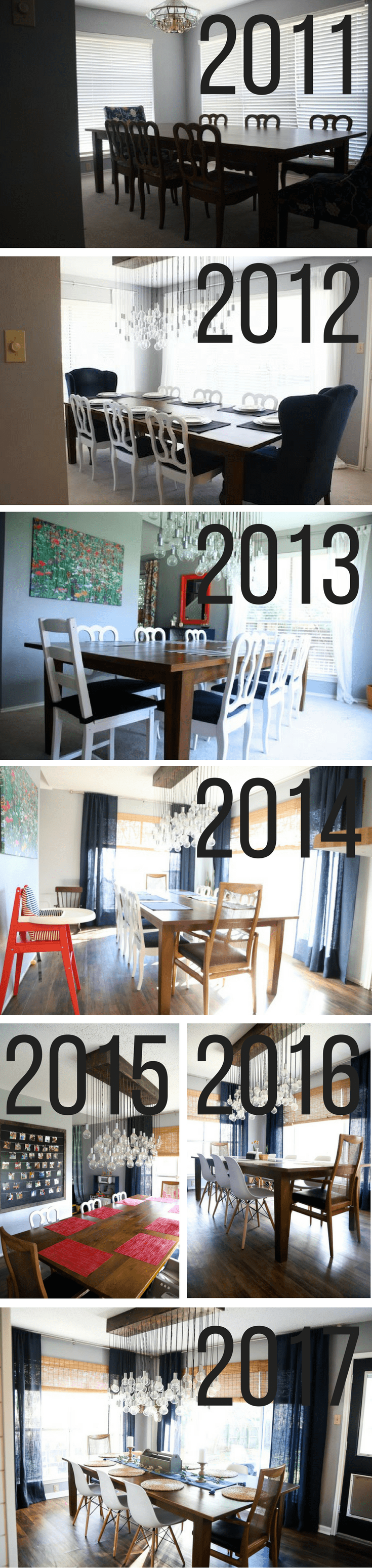 A look at the evolution of a dining room throughout the years. Ideas for how to decorate a dining room