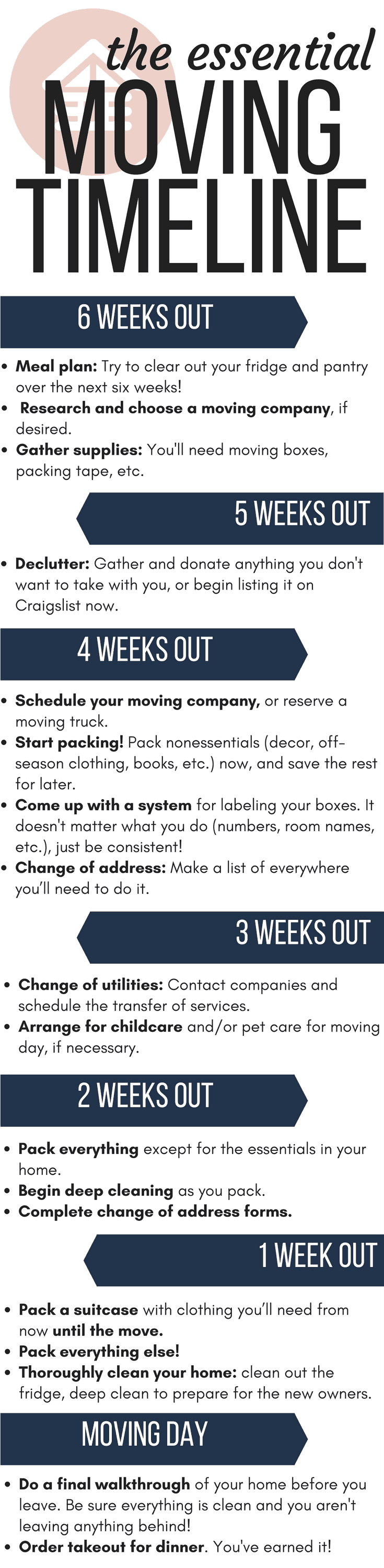 6 Week Moving Timeline and Checklist Love Renovations – Moving Checklist